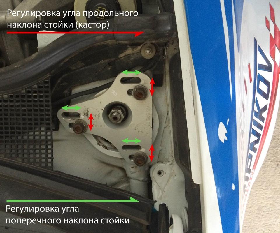 Подвеска спортивного автомобиля